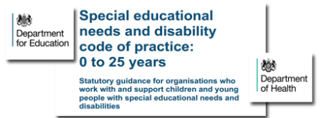 being alert a reflection on disability and special education Start studying special education learn is a reflection of what providing students with disabilities with all of their education services within the normal.